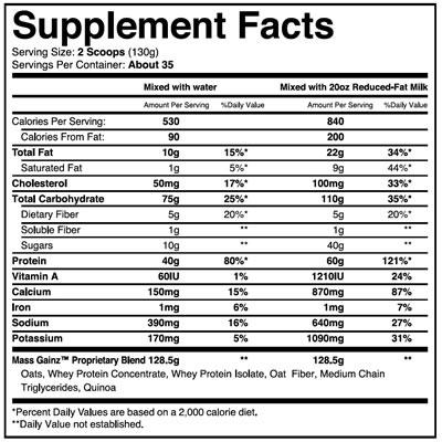 iForce Nutrition- Mass Gainz 10lbs- Nutrition Facts
