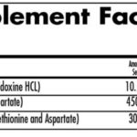 iForce Nutrition- ZMA- Nutrition Facts
